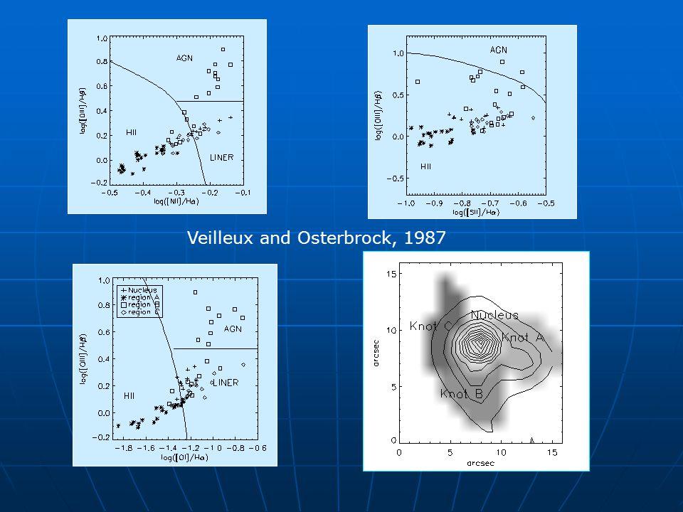 Veilleux and Osterbrock, 1987