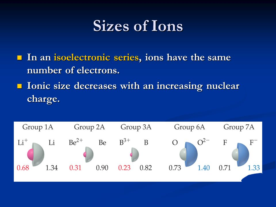 Sizes of Ions In an isoelectronic series, ions have the same number of electrons. In an isoelectronic series, ions have the same number of electrons.