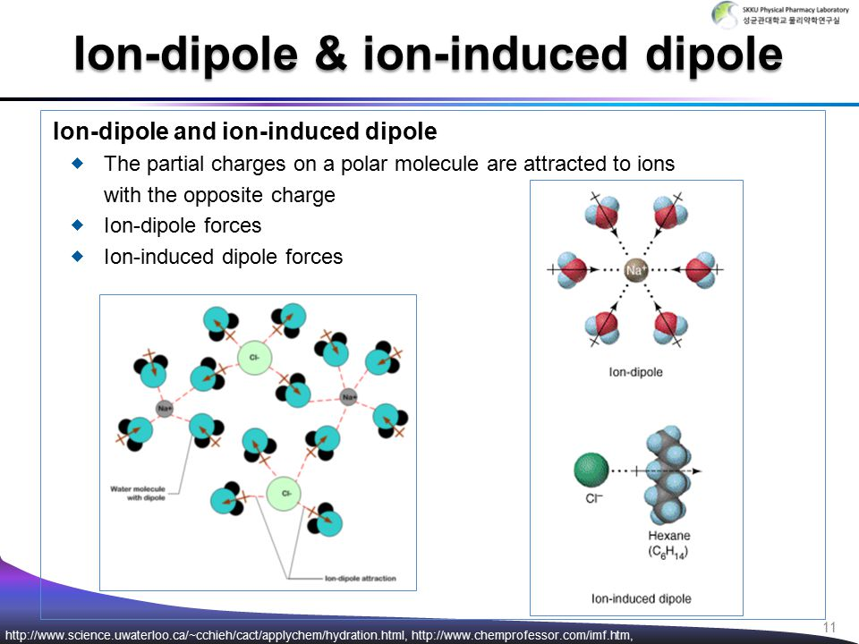 Ion-dipole and ion-induced dipole  The partial charges on a polar molecule are attracted to ions with the opposite charge  Ion-dipole forces  Ion-induced dipole forces Ion-dipole & ion-induced dipole http://www.science.uwaterloo.ca/~cchieh/cact/applychem/hydration.html, http://www.chemprofessor.com/imf.htm, 11