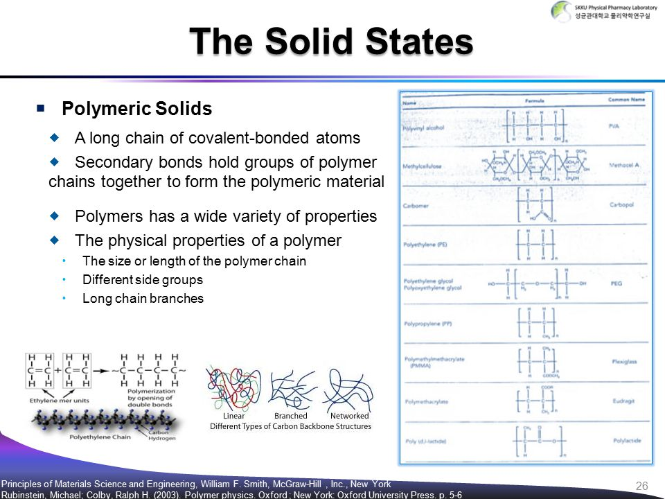  Polymeric Solids  A long chain of covalent-bonded atoms  Secondary bonds hold groups of polymer chains together to form the polymeric material  Polymers has a wide variety of properties  The physical properties of a polymer  The size or length of the polymer chain  Different side groups  Long chain branches The Solid States Principles of Materials Science and Engineering, William F.