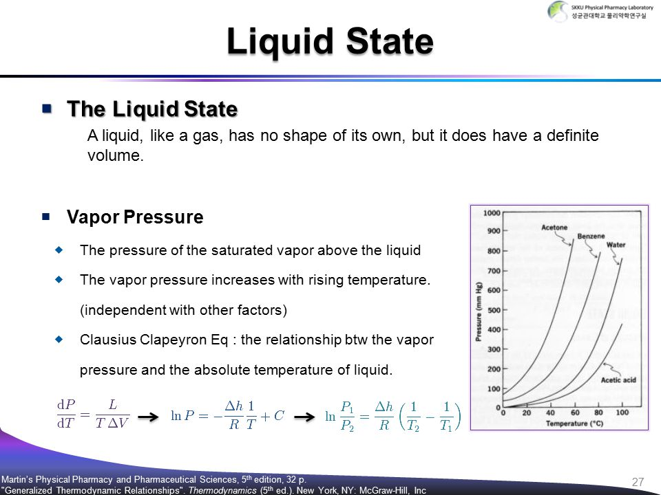  The Liquid State A liquid, like a gas, has no shape of its own, but it does have a definite volume.