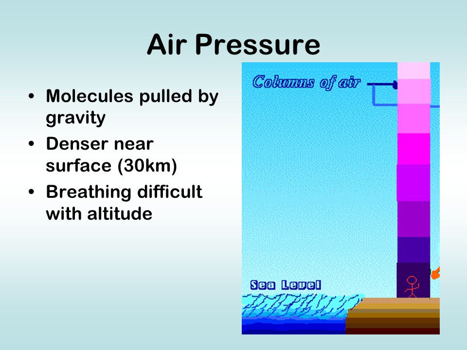 Air Pressure Molecules pulled by gravity Denser near surface (30km) Breathing difficult with altitude