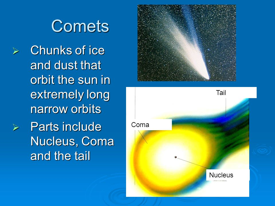 Comets  Chunks of ice and dust that orbit the sun in extremely long narrow orbits  Parts include Nucleus, Coma and the tail Nucleus Coma Tail