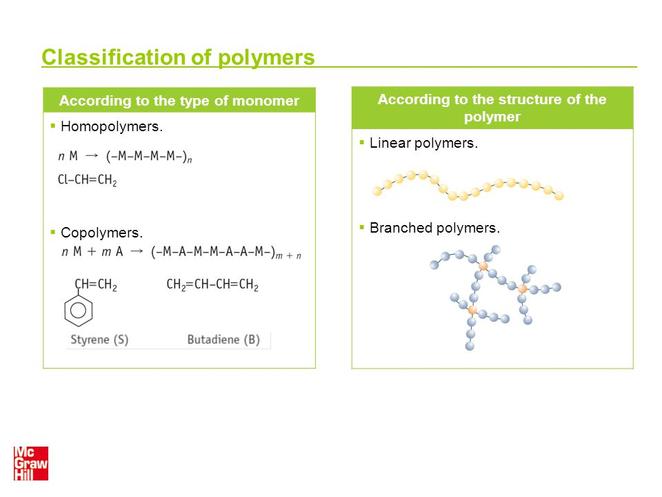 Classification of polymers According to the type of monomer  Homopolymers.