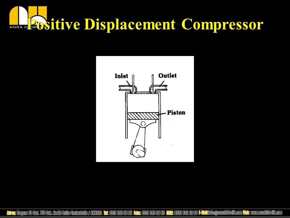 Positive Displacement Compressor