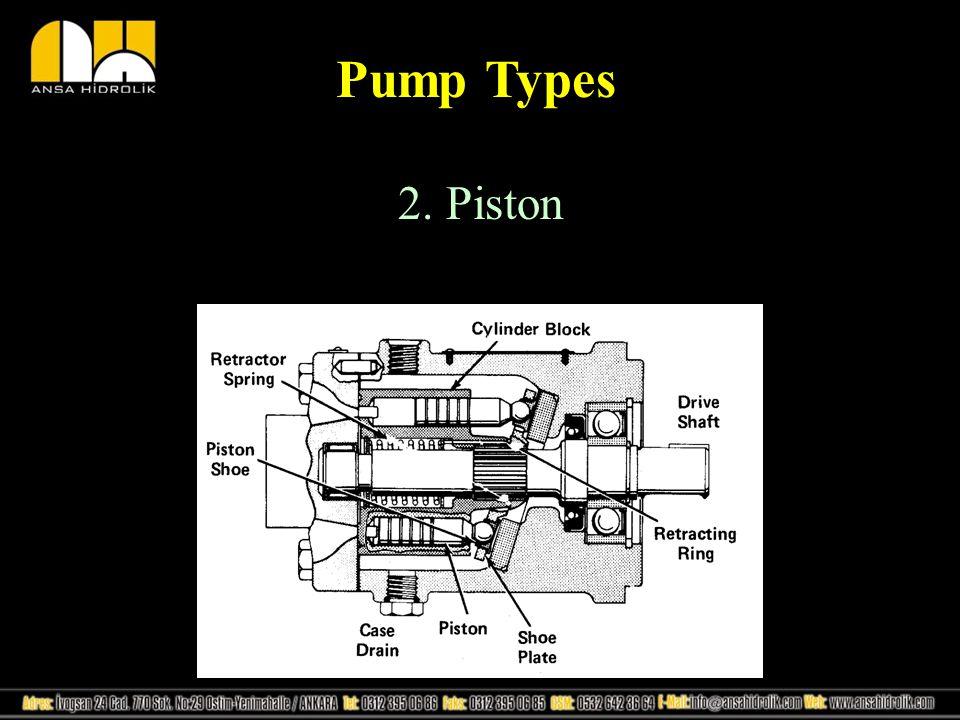 2. Piston Pump Types