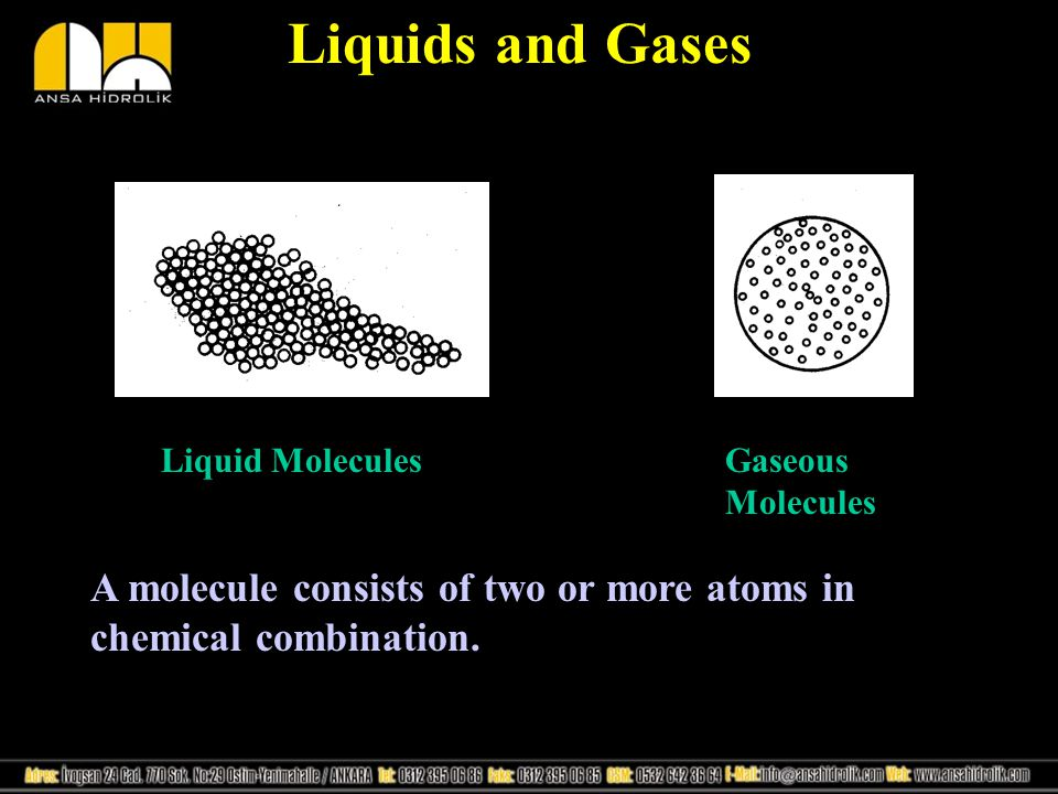 Liquids and Gases A molecule consists of two or more atoms in chemical combination.
