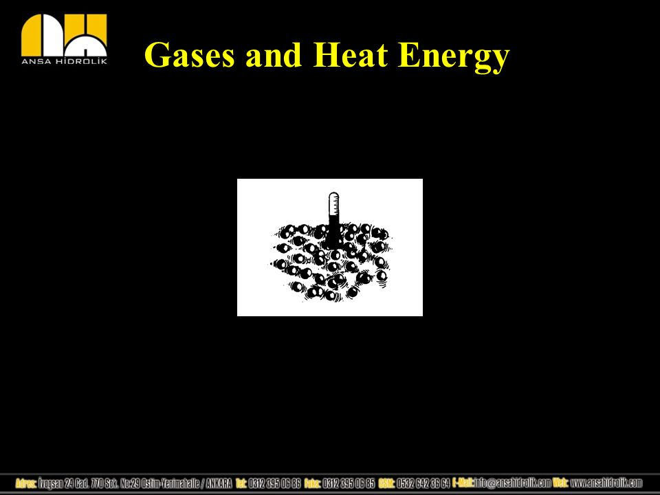 Gases and Heat Energy