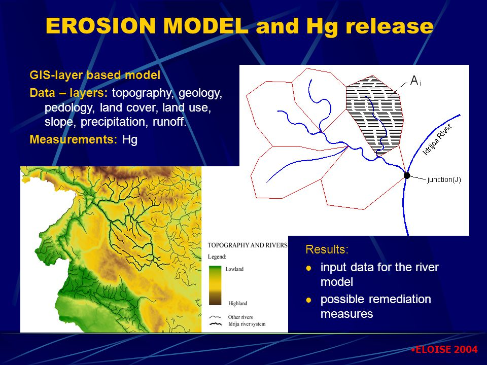 EROSION MODEL and Hg release Results: input data for the river model possible remediation measures GIS-layer based model Data – layers: topography, ge