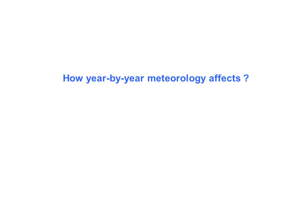 How year-by-year meteo affects? How year-by-year meteorology affects ?