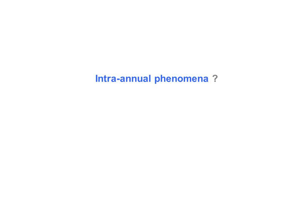 Intra-annual phenomena?