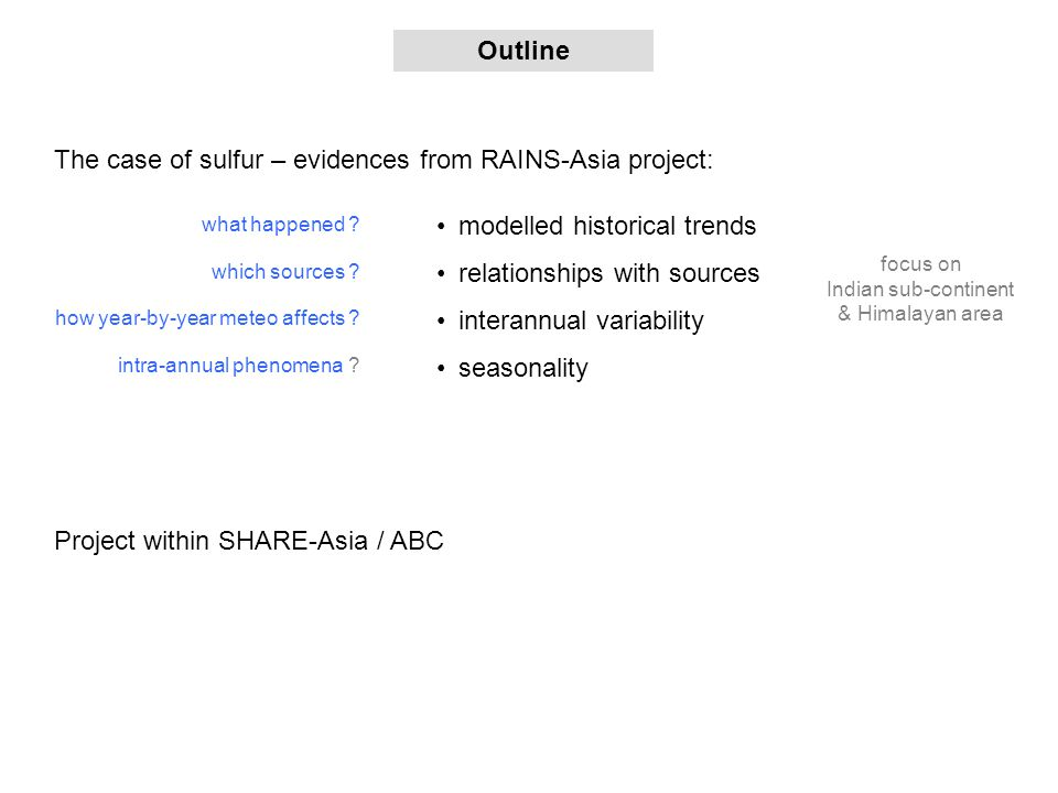 Outline The case of sulfur – evidences from RAINS-Asia project: Project within SHARE-Asia / ABC Outline focus on Indian sub-continent & Himalayan area what happened .