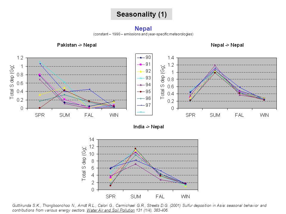 Seasonality: 1 - Nepal Seasonality (1) Nepal (constant – 1990 – emissions and year-specific meteorologies) Guttikunda S.K., Thongboonchoo N., Arndt R.