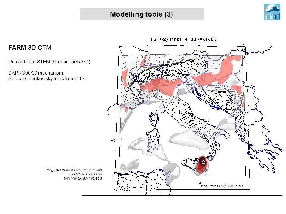 Tools_ ARIANET Modelling tools (3) Isosurfaces at 5,10,20 ug/m3 FARM 3D CTM Derived from STEM (Carmichael et al.) SAPRC90/99 mechanism Aerosols: Binko