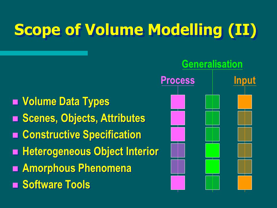 Scope of Volume Modelling (II) n Volume Data Types n Scenes, Objects, Attributes n Constructive Specification n Heterogeneous Object Interior n Amorphous Phenomena n Software Tools n Volume Data Types n Scenes, Objects, Attributes n Constructive Specification n Heterogeneous Object Interior n Amorphous Phenomena n Software Tools Process Generalisation Input