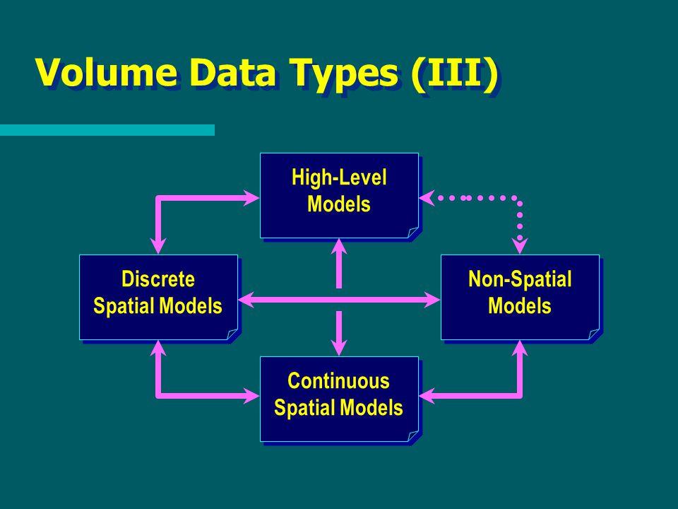Volume Data Types (III) High-Level Models Non-Spatial Models Discrete Spatial Models Continuous Spatial Models