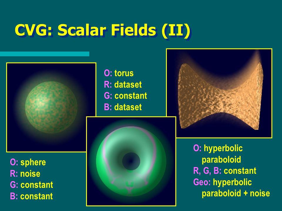CVG: Scalar Fields (II) O: sphere R: noise G: constant B: constant O: torus R: dataset G: constant B: dataset O: hyperbolic paraboloid R, G, B: constant Geo: hyperbolic paraboloid + noise
