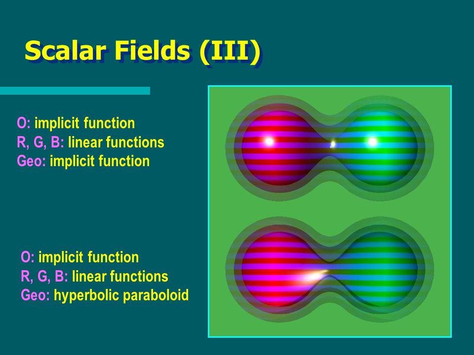 Scalar Fields (III) O: implicit function R, G, B: linear functions Geo: implicit function O: implicit function R, G, B: linear functions Geo: hyperbolic paraboloid