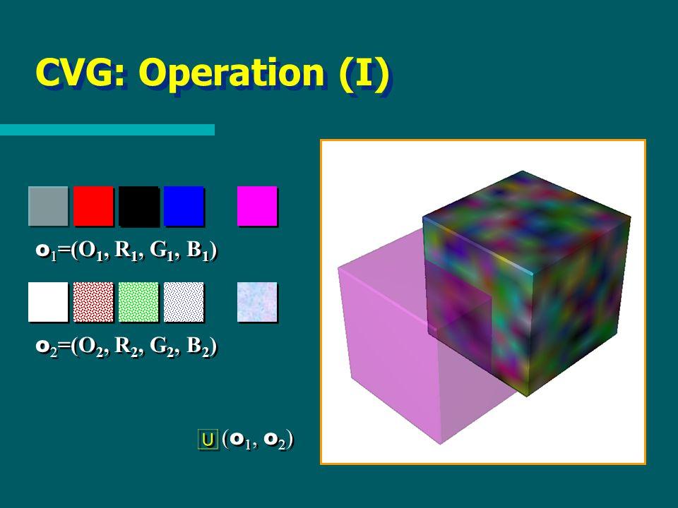 CVG: Operation (I) o 1 =(O 1, R 1, G 1, B 1 ) o 2 =(O 2, R 2, G 2, B 2 ) ( o 1, o 2 )