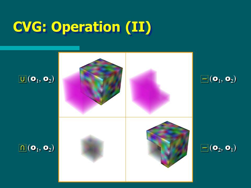 CVG: Operation (II) ( o 1, o 2 ) ( o 2, o 1 )