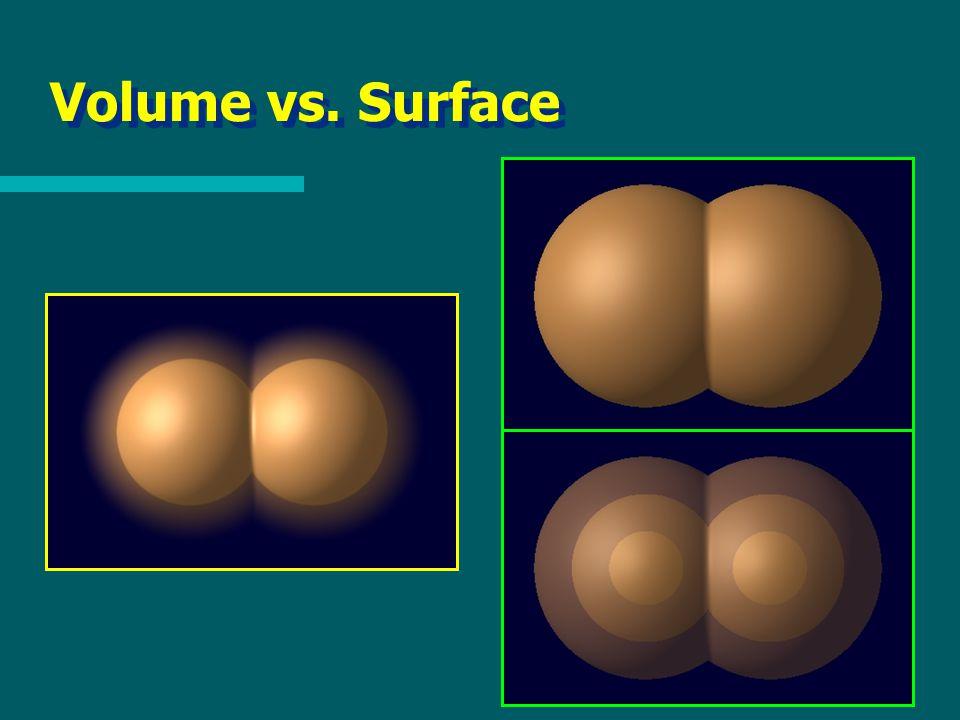 Volume vs. Surface