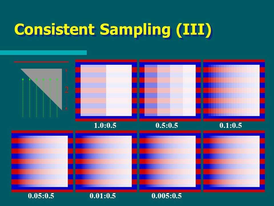 Consistent Sampling (III) 0.5:0.50.1:0.5 0.005:0.50.01:0.50.05:0.5 1.0:0.5 2
