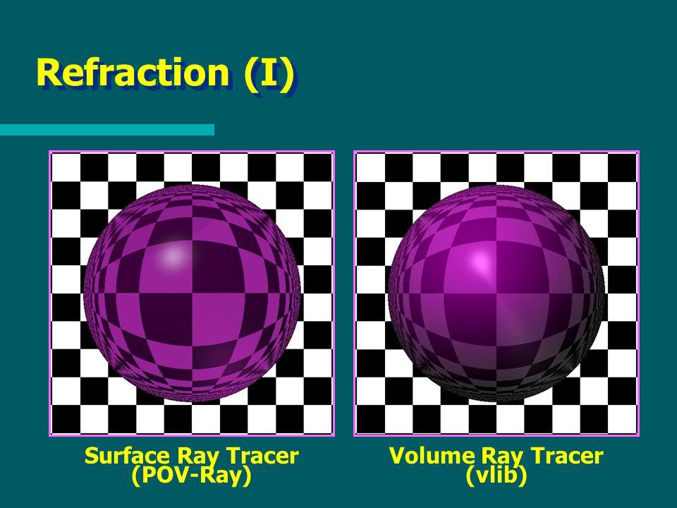 Refraction (I) Surface Ray Tracer (POV-Ray) Volume Ray Tracer (vlib)