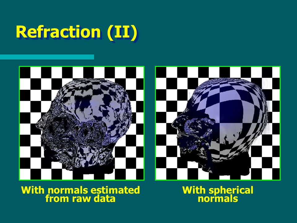 Refraction (II) With normals estimated from raw data With spherical normals