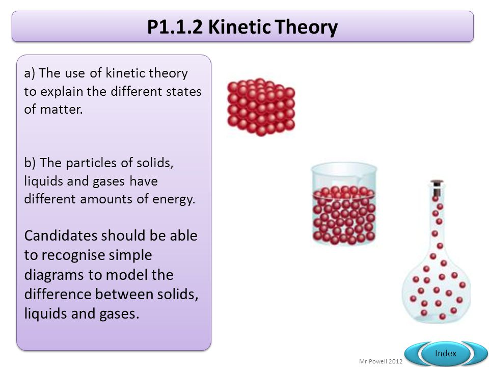 Mr Powell 2012 Index P1.1.2 Kinetic Theory a) The use of kinetic theory to explain the different states of matter. b) The particles of solids, liquids