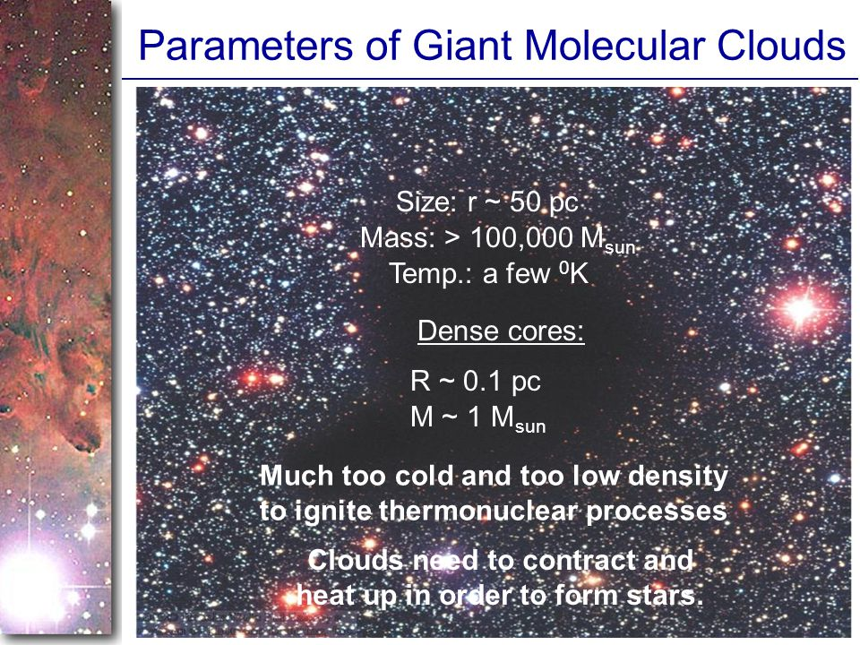 Parameters of Giant Molecular Clouds Size: r ~ 50 pc Mass: > 100,000 M sun Dense cores: Temp.: a few 0 K R ~ 0.1 pc M ~ 1 M sun Much too cold and too low density to ignite thermonuclear processes Clouds need to contract and heat up in order to form stars.