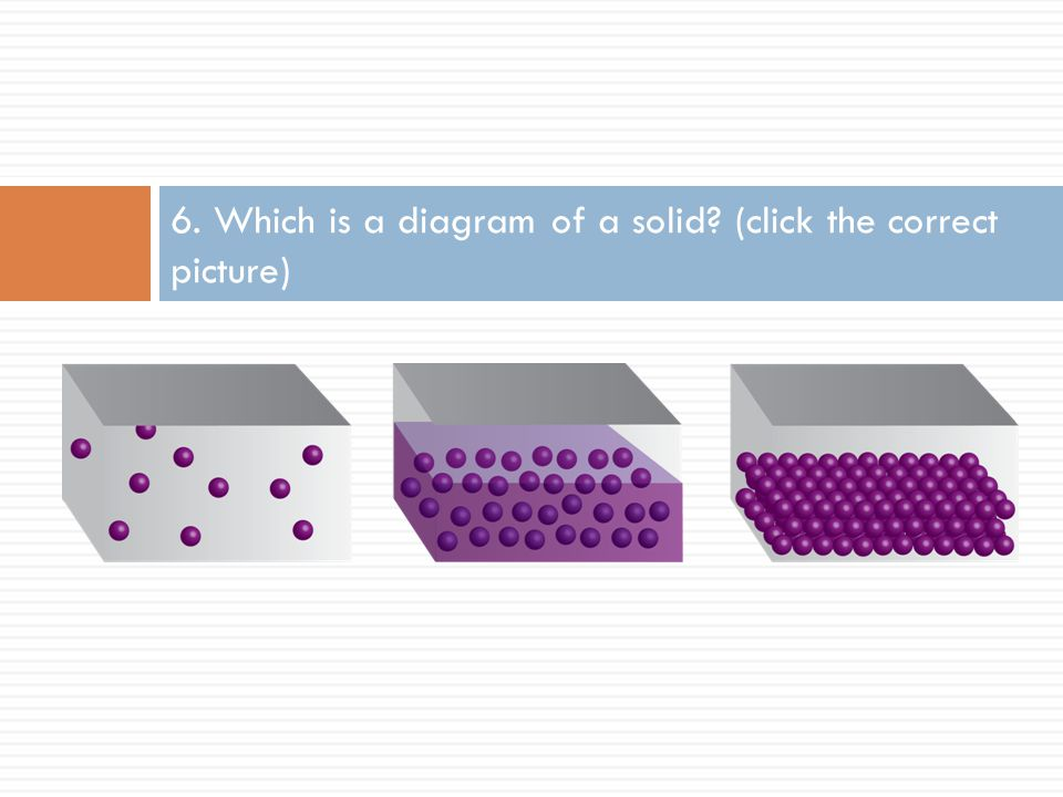 6. Which is a diagram of a solid? (click the correct picture)