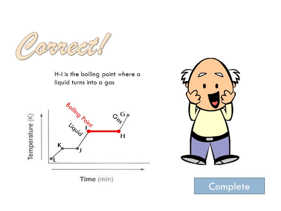 Complete Boiling Point Liquid Gas H-I is the boiling point where a liquid turns into a gas