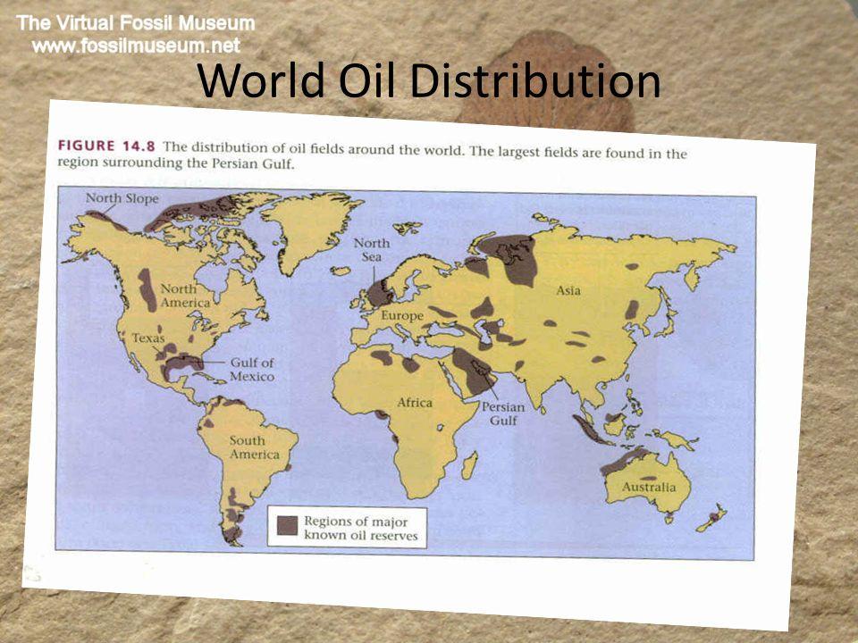 World Oil Distribution