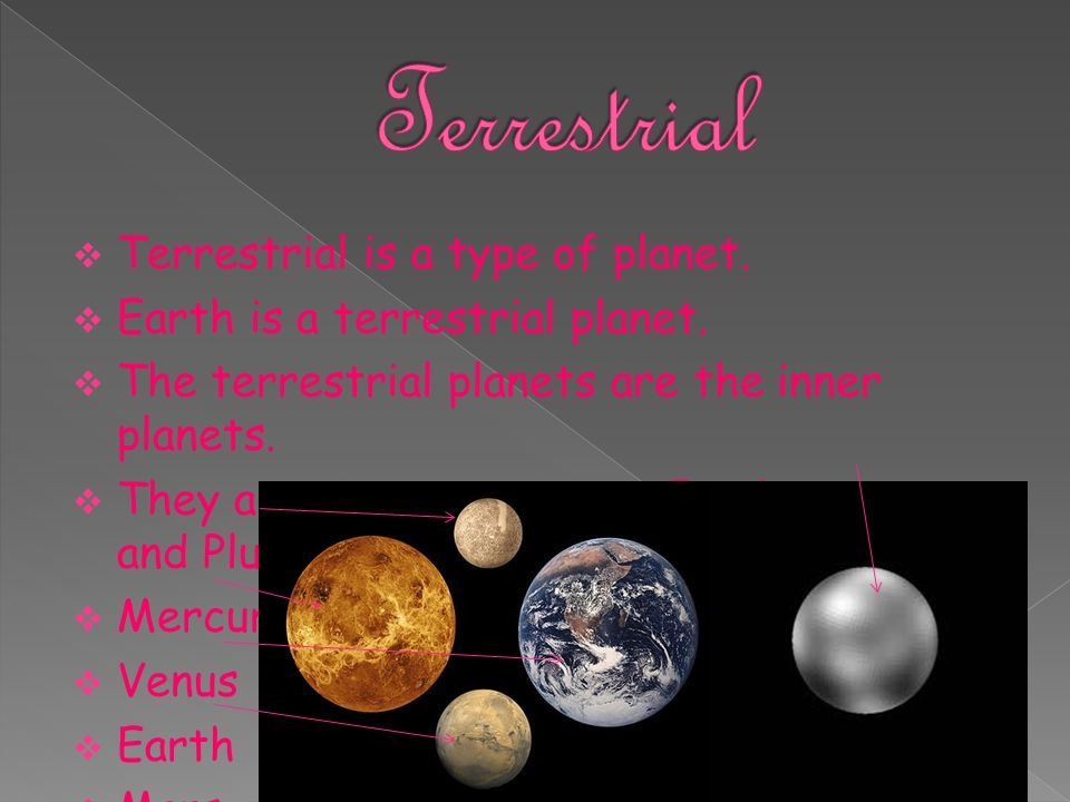  Terrestrial is a type of planet.  Earth is a terrestrial planet.  The terrestrial planets are the inner planets.  They are Mercury, Venus, Earth,