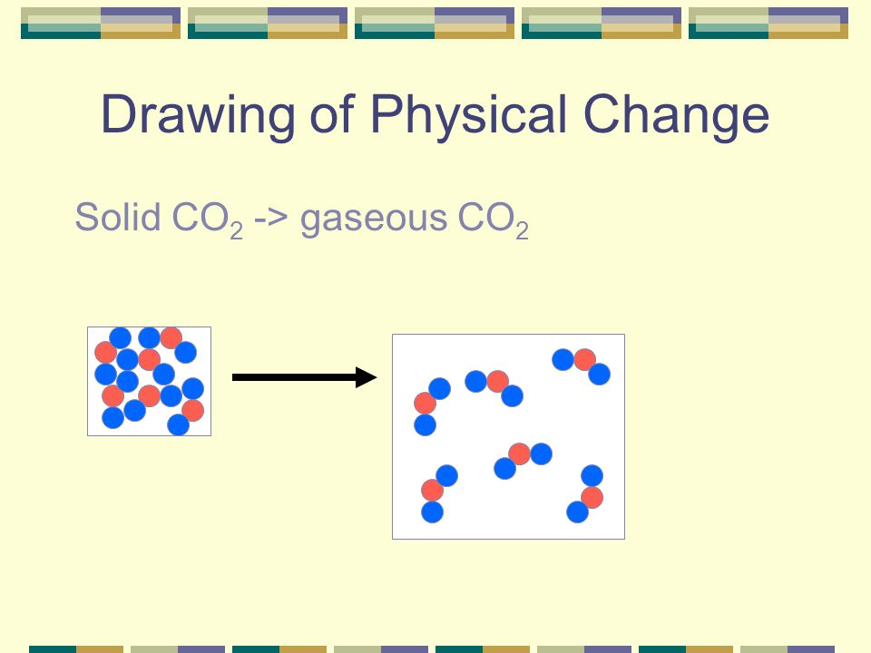 Drawing of Physical Change Solid CO 2 -> gaseous CO 2