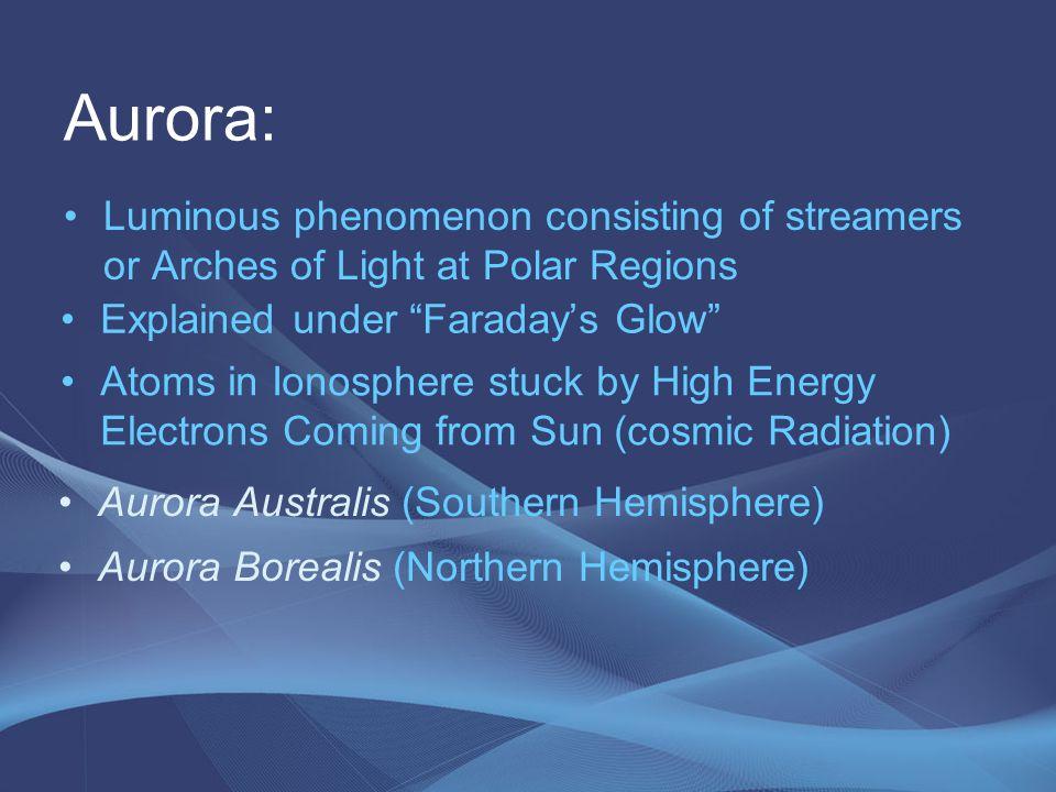 Aurora: