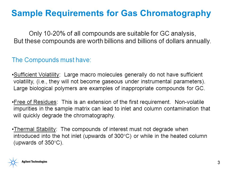 14 Separation is a Partitioning Process SAMPLE MOBILE PHASE STATIONARY PHASE Carrier Gas Column