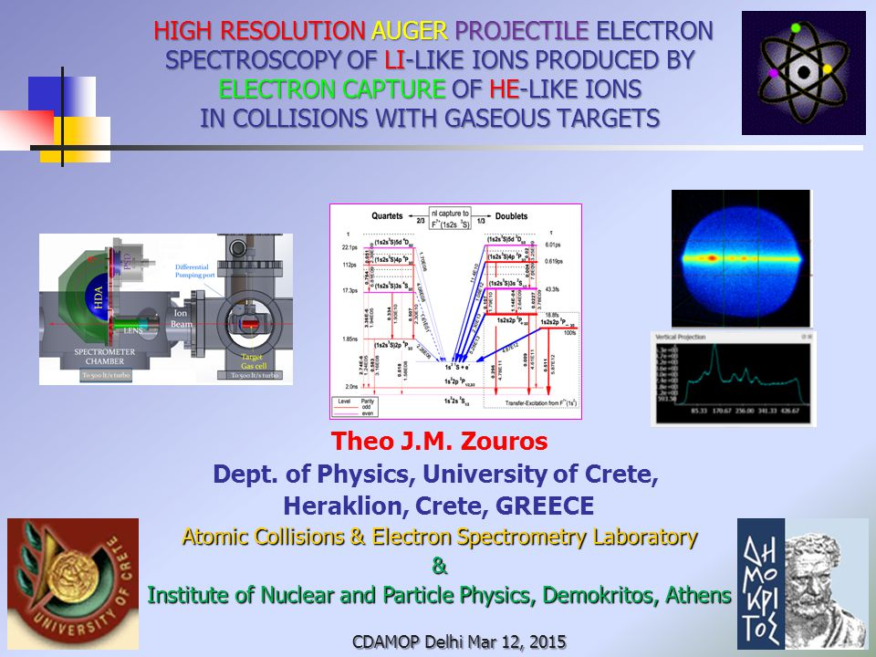 HIGH RESOLUTION AUGER PROJECTILE ELECTRON SPECTROSCOPY OF LI-LIKE IONS PRODUCED BY ELECTRON CAPTURE OF HE-LIKE IONS IN COLLISIONS WITH GASEOUS TARGETS HIGH RESOLUTION AUGER PROJECTILE ELECTRON SPECTROSCOPY OF LI-LIKE IONS PRODUCED BY ELECTRON CAPTURE OF HE-LIKE IONS IN COLLISIONS WITH GASEOUS TARGETS CDAMOP Delhi Mar 12, 2015 Theo J.M.