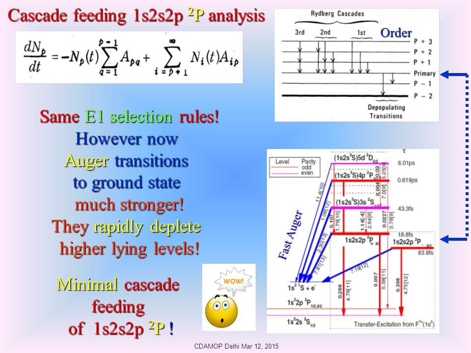 Order Cascade feeding 1s2s2p 2 P analysis Same E1 selection rules.