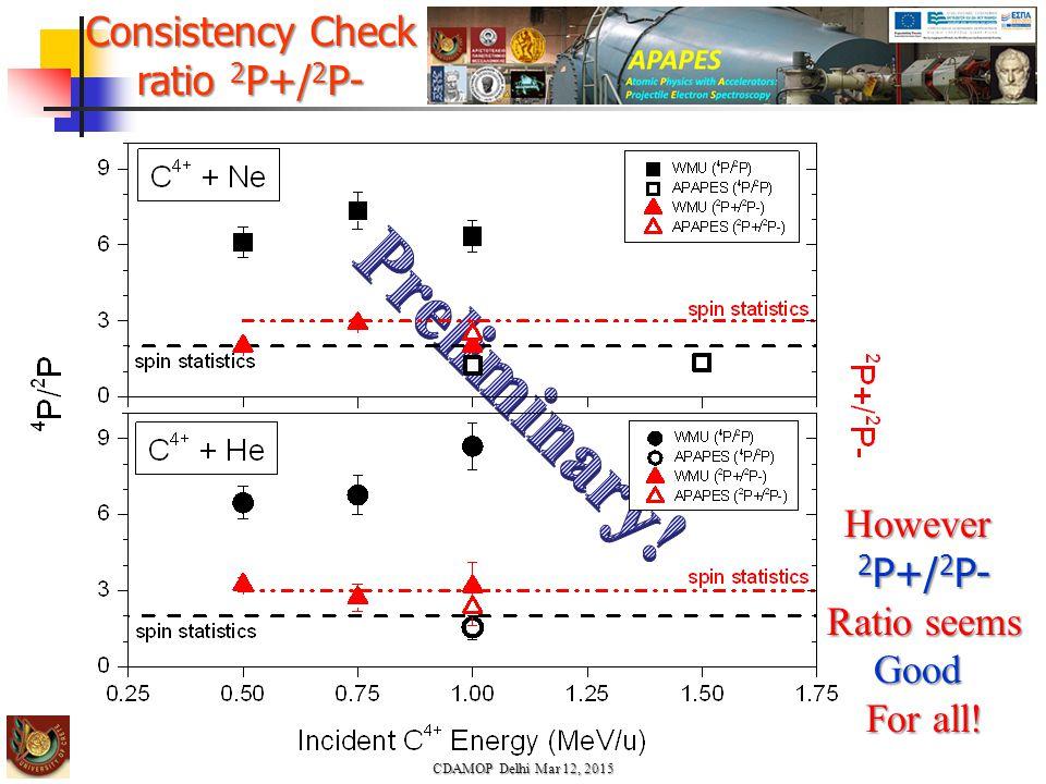 CDAMOP Delhi Mar 12, 2015 Consistency Check ratio 2 P+/ 2 P- However 2 P+/ 2 P- Ratio seems Good For all!