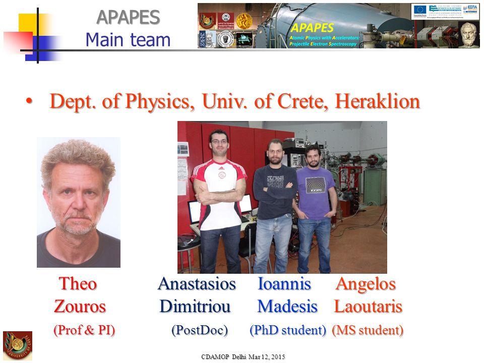 APAPES APAPES Main team Dept.of Physics, Univ. of Crete, Heraklion Dept.