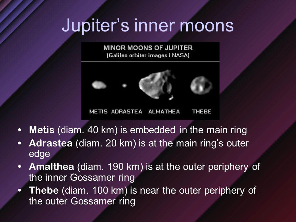 Jupiter's inner moons Metis (diam. 40 km) is embedded in the main ring Adrastea (diam.