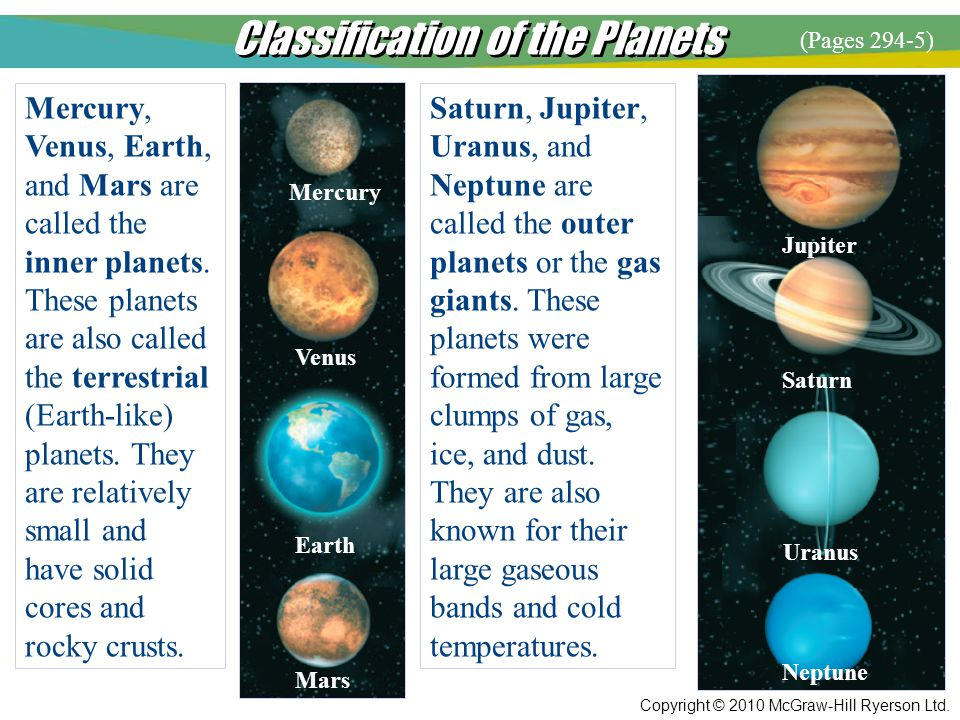 Copyright © 2010 McGraw-Hill Ryerson Ltd. Mercury, Venus, Earth, and Mars are called the inner planets. These planets are also called the terrestrial