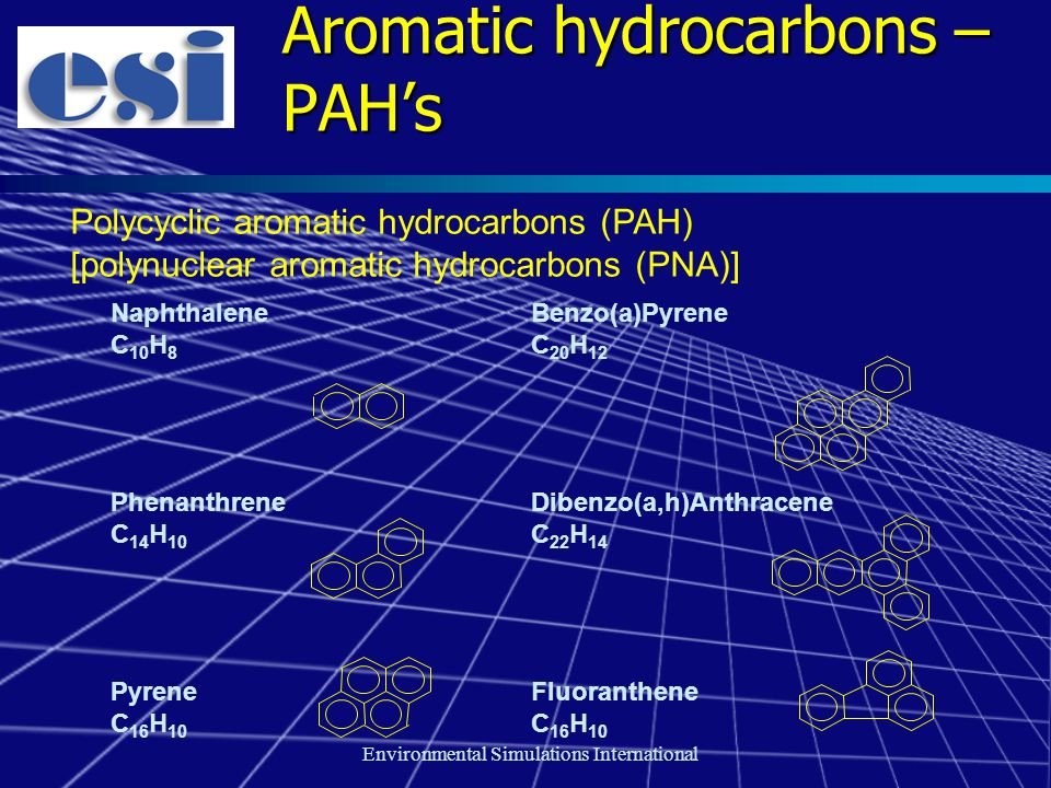 Environmental Simulations International Aromatic hydrocarbons – PAH's Polycyclic aromatic hydrocarbons (PAH) [polynuclear aromatic hydrocarbons (PNA)] NaphthaleneBenzo(a)Pyrene C 10 H 8 C 20 H 12 PhenanthreneDibenzo(a,h)Anthracene C 14 H 10 C 22 H 14 PyreneFluoranthene C 16 H 10