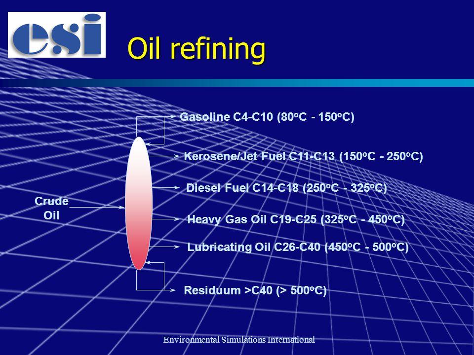 Environmental Simulations International Oil refining Crude Oil Gasoline C4-C10 (80 o C - 150 o C) Kerosene/Jet Fuel C11-C13 (150 o C - 250 o C) Diesel Fuel C14-C18 (250 o C - 325 o C) Heavy Gas Oil C19-C25 (325 o C - 450 o C) Lubricating Oil C26-C40 (450 o C - 500 o C) Residuum >C40 (> 500 o C)