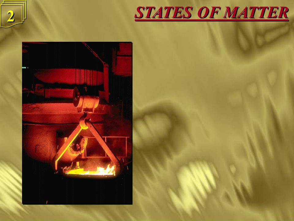STATES OF MATTER 2 2