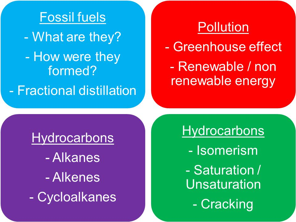 Fossil fuels - What are they. - How were they formed.