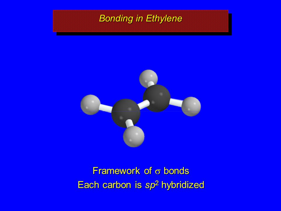      Bonding in Ethylene Framework of  bonds Each carbon is sp 2 hybridized