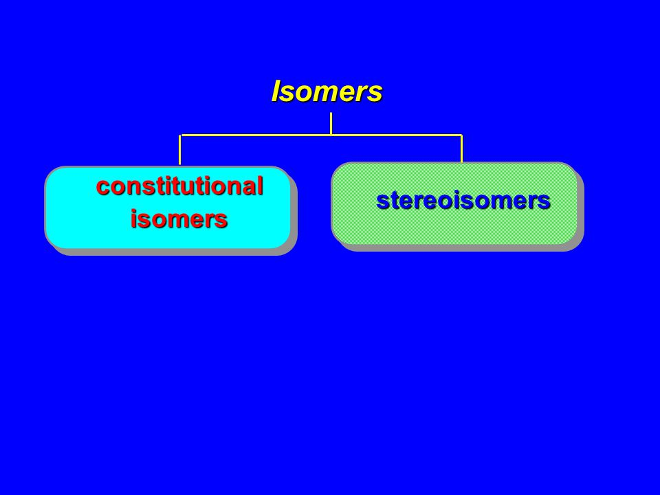 stereoisomers constitutionalisomers Isomers