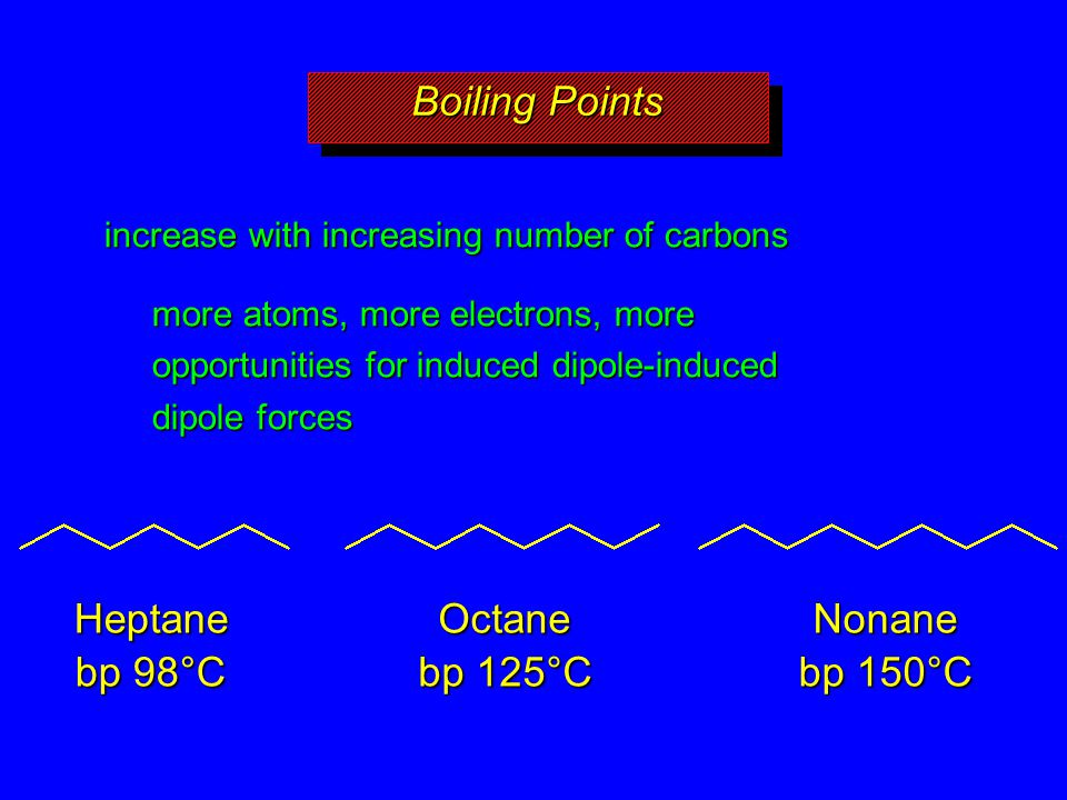 increase with increasing number of carbons more atoms, more electrons, more opportunities for induced dipole-induced dipole forces Boiling Points Hept
